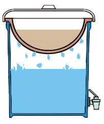 cwf-set-water